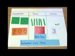 Lesson 2 Use Base Ten Blocks And A Place Value Chart To Show