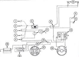 wiring diagram for massey ferguson the wiring diagram mecanique and drawing for mf 230 tractor circuit and wiring wiring diagram
