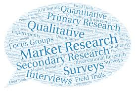 Flow Chart Of Primary And Secondary Data Market Research Methods