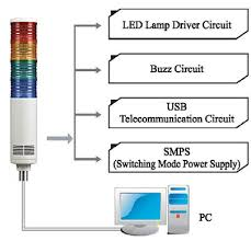 usb interface led tower light signaworks Abb Stack Light Wiring Diagram usb interface led tower light circuit diagram ABB ACH550 Wiring-Diagram