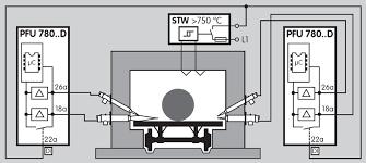 gas ignition control dexter dryer blow drying dexter laundry commercial dryers dexter apache holdings inc