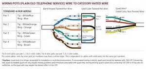 phone connection wiring diagram images phone connection diagram phone wiring diagram and