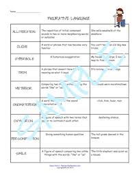 figurative language chart and student worksheets writing  figurative language chart and student worksheets
