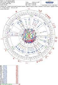 Where Is Chiron In My Chart Anne Boleyn Asteroid Astrology Pt 1 Kaaliangel Asteroid