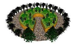 Small Picture 6 Keyhole garden and Mandala garden Ecological Garden