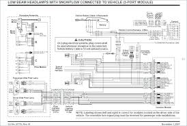 wiring diagram western plow mechanics guide new solenoid meyer snow wiring diagram western plow mechanics guide new solenoid meyer snow