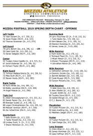 Missouri Depth Chart Missouri Releases First Depth Chart Of 2019 Leading Up To