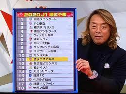 J リーグ 順位 予想 2021