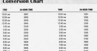 What Is Military Time Chart What Is Military Time Chart
