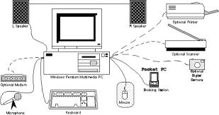 wiring diagram pc icon auto electrical wiring diagram