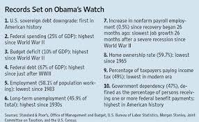 Job Accomplishments List A List Of Obamas Accomplishments As The First Black President Of