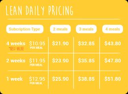 Choose Your Meal Plan Crossfit Athlete Meal Plans