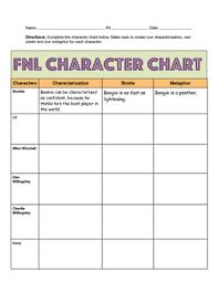 Friday Night Lights Character Chart Fnl