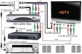 wiring diagram for surround sound system wiring diagram help setting up my home theater system description xjmgxvab2sumrnhd5hdk pioneer home theater wiring diagram source