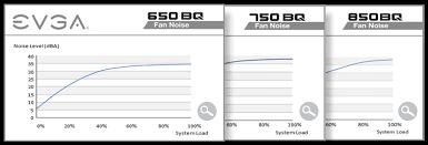 teflon nano steel bearing fan allows for near silent operation even under the toughest loads