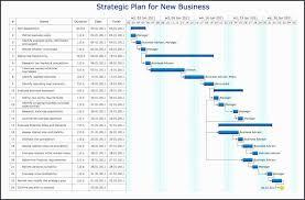 Download Gantt Chart Template Microsoft Excel Gantt Chart Template Free Download Fresh Microsoft