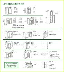 Standard Depth Of Kitchen Cabinets Inspiration Chart Cabinet Changemg