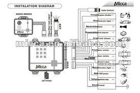 2000 honda civic alarm wiring diagram download wiring diagram wiring diagram of a circuit 2000 honda civic alarm wiring diagram pic car security system wiring diagram car alarm wiring