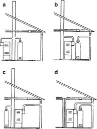 polaris rzr 1000 fuse box auto electrical wiring diagram related polaris rzr 1000 fuse box gm radio wiring diagram wiring hanes s 22013 f450
