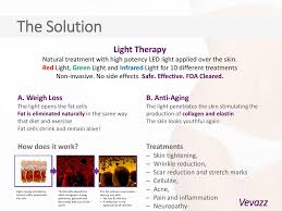 Vevazz Lipo Light Vevazz Light Therapy The Future Of Medicine Ppt Download