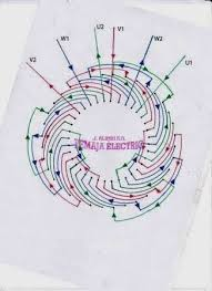 2014 electrical winding wiring diagrams according to the diagram inside that the winding have six pole that mean the rotation speed is 900 rpm each phase divided to six group and every group