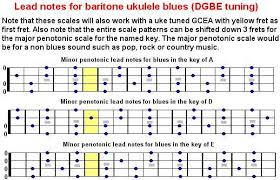 Baritone Scale Chart Lead Notes
