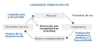 Resultado de imagen de liderazgo por misiones