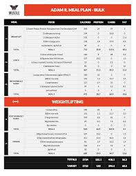 Healthy Diet Chart For Men How To Make The Iifym Diet Work For You Legion Athletics