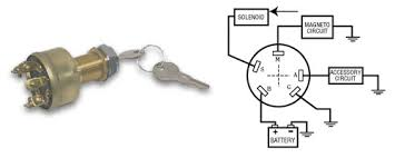 International Ignition Switch Wiring Diagram How to Wire Ignition Switch