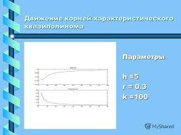 Презентация на тему ДИПЛОМНАЯ РАБОТА Моделирование влияния  6 Движение корней характеристического квазиполинома Параметры h 5 r 0 3 k 100