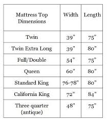 Bed Linen glamorous full size sheet measurements Full Flat Sheet