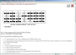 1992 cadillac fuse box diagram explore schematic wiring diagram \u2022 2007 cadillac cts fuse box diagram 1992 cadillac deville fuse box diagram ford wiring excursion seville rh ideath club 1984 cadillac fuse