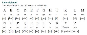 Latin alphabet (plural latin alphabets). Latin Language Lingua Latina Part I In The 5th Century Bc Latin Was Just One Of Many Italic Languages Spoken Latin Language Writing Words Ancient Writing