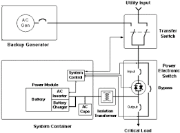 how to connect a ups in home wiring quora house wiring diagrams dimmer how do i connect a ups in home wiring?