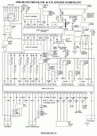 1984 chevy k10 fuse box wiring diagram chevrolet choke image 2000 Chevrolet Truck Wiring Diagram at Chevrolet Choke Wiring Diagram