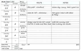 Running Journal Template Madv Info
