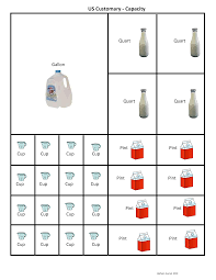 Gallon Quart Conversion Chart Cup Pint Quart Gallon Conversion Chart Clipart Math