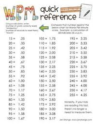 Free Words Per Minute Quick Reference Reading Fluency