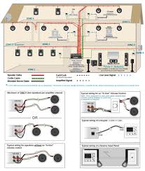 cat 5 wiring for home audio cat wiring diagrams online cat 5 house wiring diagram the wiring diagram