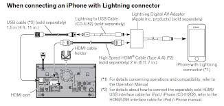 appradioworld apple carplay, android auto, car technology news Appradio 3 Wiring Diagram appradioworld apple carplay, android auto, car technology news appradio 3 purchase doesn't include any android or ios connection cables appradio 3 wire diagram
