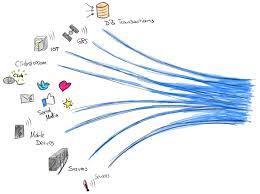 Apache Flink Continuous Queries On Dynamic Tables