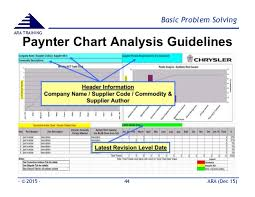 How To Create A Paynter Chart In Excel Paynter Chart Wikipedia 2019