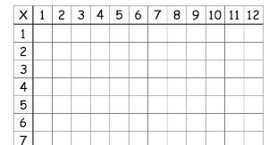Blank Multiplication Table Pdf Multiplication Math Math