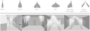through our extensive research and trials on diffe optical lens we d like to share the diffe lighting effects shown above