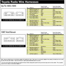 toyota radio wiring schematic on wiring diagram solved need toyota wiring diagram for radio model 86120 0 fixya wiring schematic for 1992 toyota corolla toyota radio wiring schematic