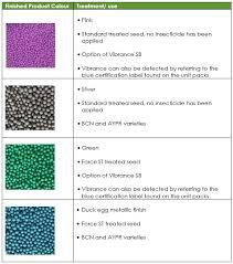 Seed Treatment Comparison Chart Germains Uk Sugar Beet Seed Technical Update Germains Seed