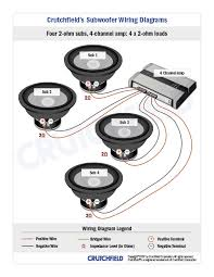 subwoofer wiring diagrams four subwoofers 4 svc 2 ohm 4ch