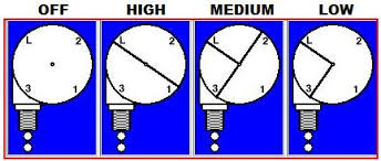 lutron and leviton 3 way diagram wiring diagram for car engine 3 way switch wiring diagram dimmer