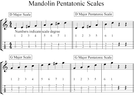 What Is A Pentatonic Scale Mandolin Compass