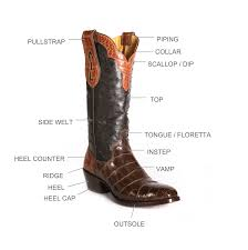 Design Your Own Boots Designing Your Own Custom Cowboy Boots Paul Bond